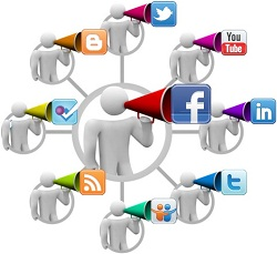 Social Media Marketing In 2012