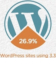 WordPress Global Phenomenon Logo