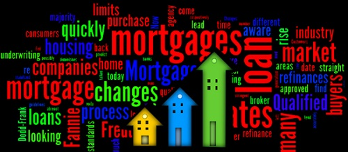 Mortgage- home rate changes
