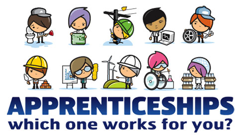 Image result for apprenticeships images