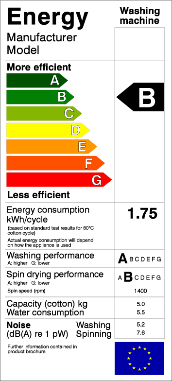 Energy Efficiency Labels Explained
