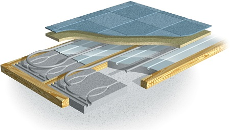 Under Floor Heating- Structure
